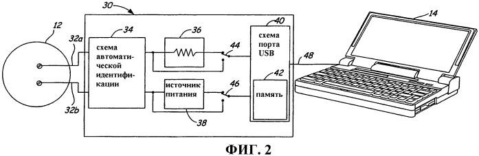 Блок (варианты) и способ сопряжения для обмена информацией между компьютером и полевым прибором