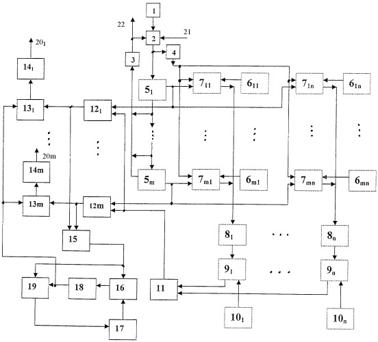 Устройство для моделирования графика работы сотрудников учреждения