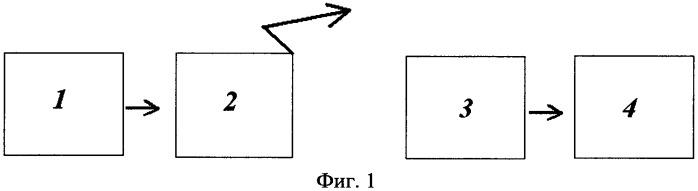 Способ вскрытия клавиатурного пароля к компьютеру, находящемуся в помещении с ограниченным доступом