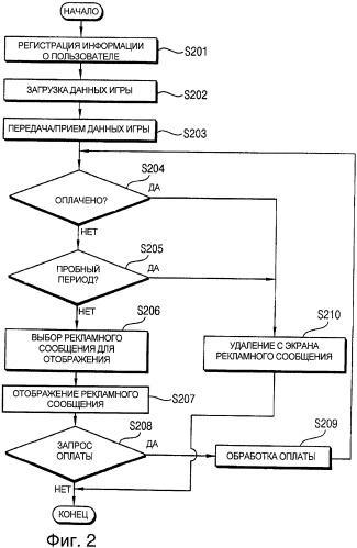 Способ и система рекламы, сервер управления рекламой и мобильное устройство