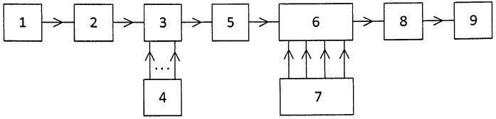 Способ дискретной передачи информации