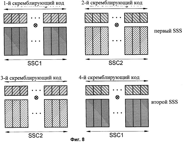 Способ осуществления поиска ячейки в беспроводной системе связи