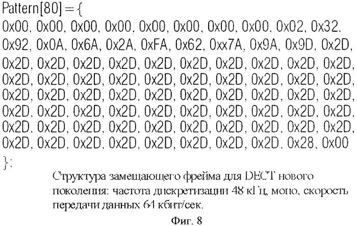 Устройство и способ передачи последовательности пакетов данных и декодер и аппаратура для распознавания последовательности пакетов данных