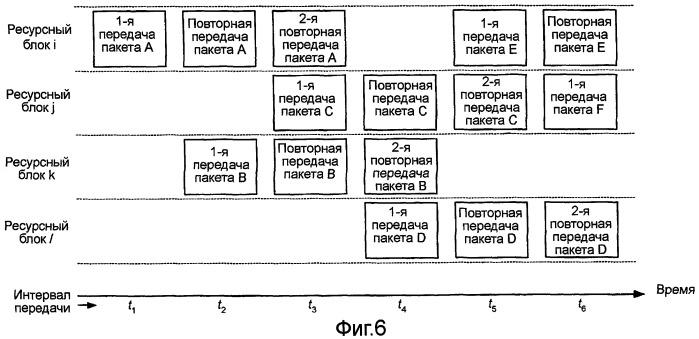 Бесконфликтная групповая скачкообразная перестройка частоты в системе беспроводной связи