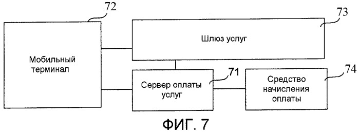 Способ, система и мобильный терминал извещения об оплате