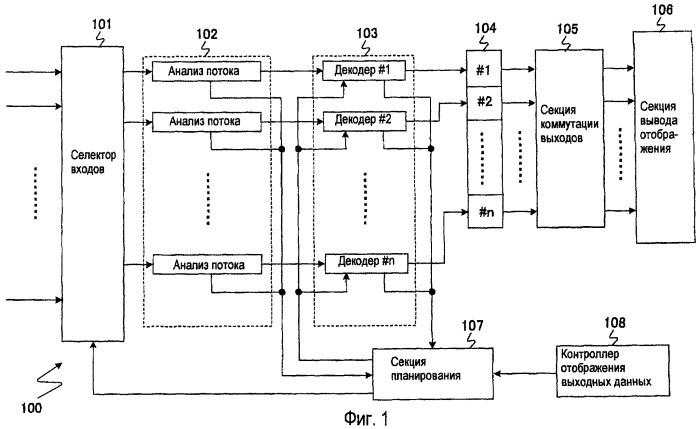 Устройство обработки видеопотоков, а также способ управления, программа и носитель записи для него