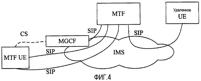 Система, способ и устройство для реализации непрерывности мультимедийных вызовов