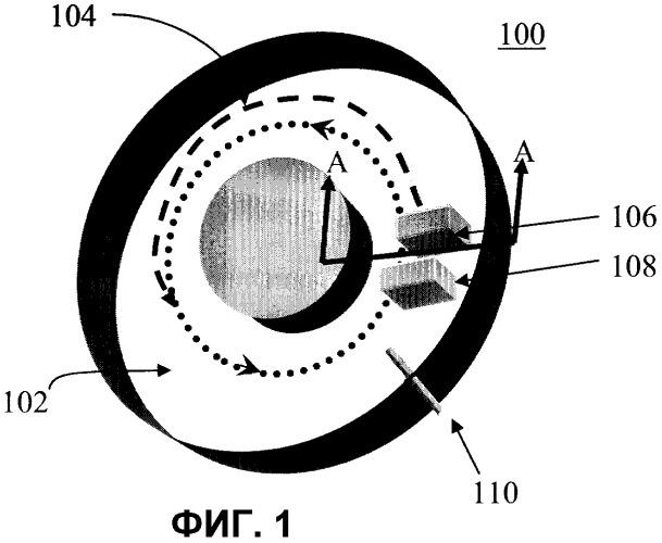 Структура бетатрона и способ производства структуры бетатрона