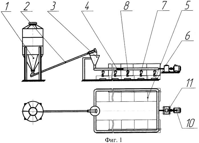 Технологическая линия для приготовления и раздачи влажных кормов