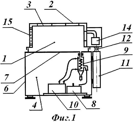 Вакуумная камера для микроволновой обработки диэлектрических материалов