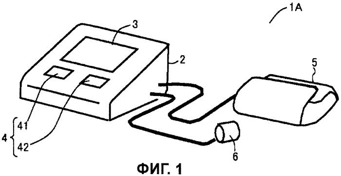 Устройство измерения артериального давления для измерений в соответствующее время