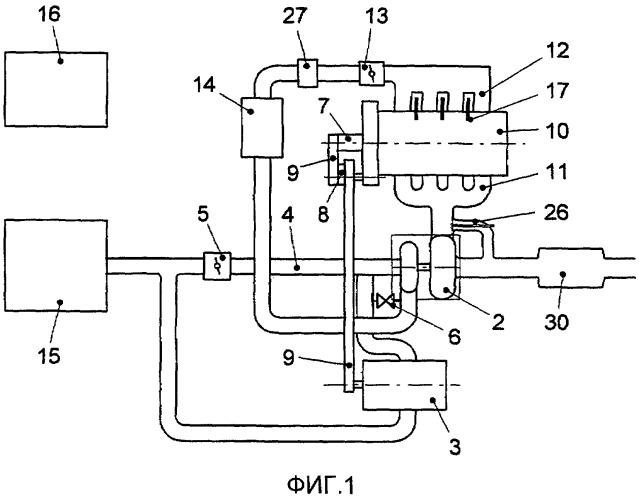 Дополнительная обработка отработавших газов при пониженном содержании родия