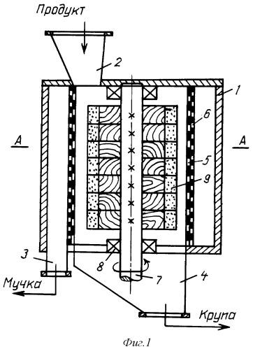 Устройство для шлифования мелкого зерна и/или продуктов его дробления