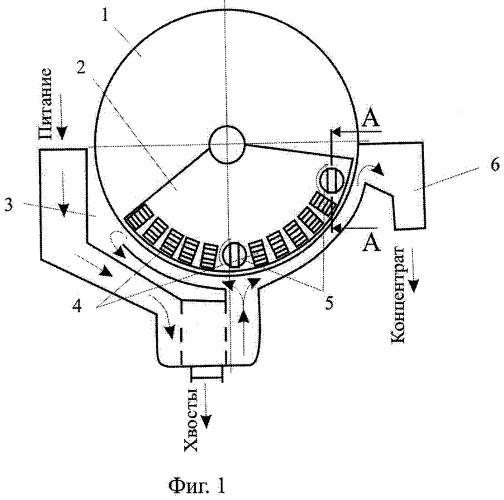 Барабанный магнитный сепаратор