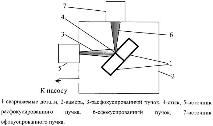 Способ электронно-лучевой сварки керамических деталей