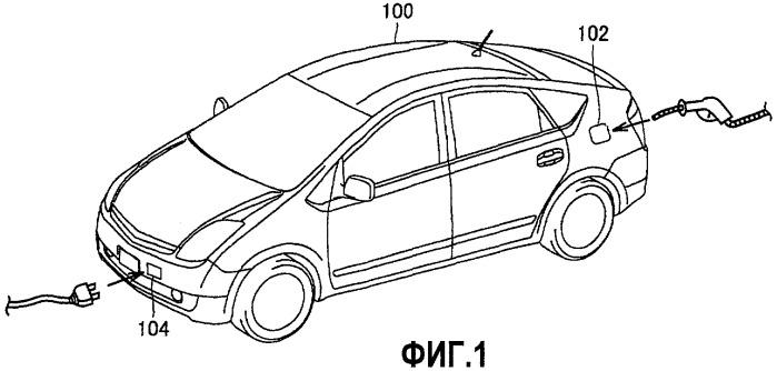 Гибридное транспортное средство, способ уведомления пользователя для гибридного транспортного средства