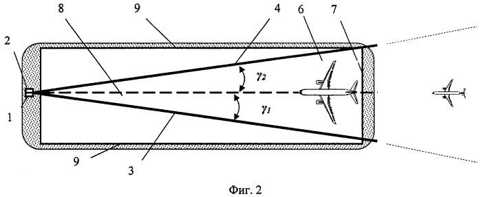 Система ориентации движущегося объекта относительно оси взлетно-посадочной полосы (впп)