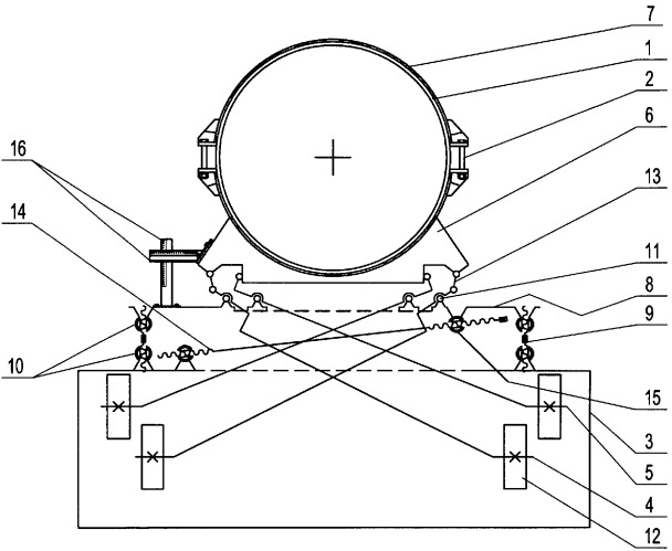 Авторегулируемая опора трубопровода (варианты)