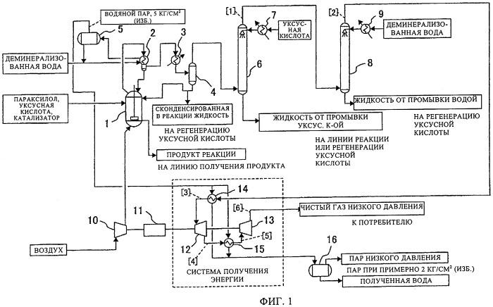 Способ обработки и извлечения энергии отработанного газа реакции окисления