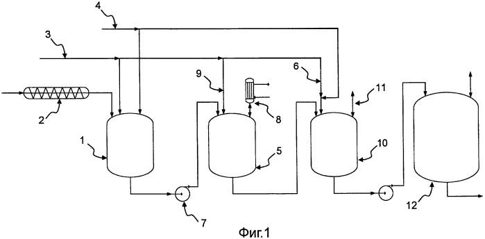 Способ получения раствора солей дикислот/диаминов