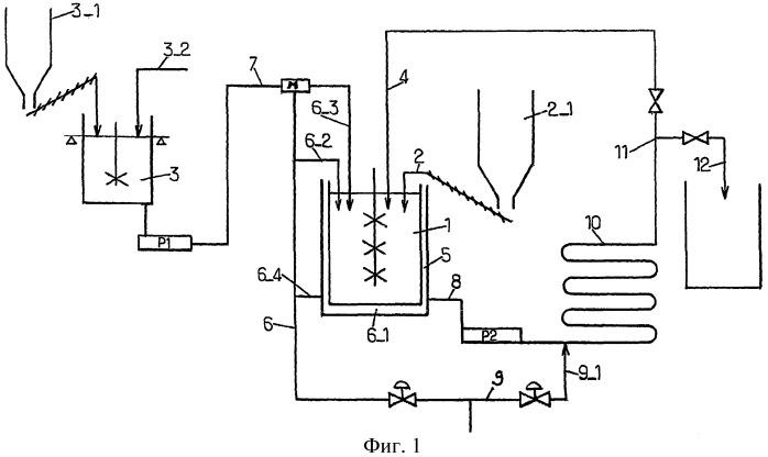 Способ варки крахмалосодержащего вещества с высоким содержанием сухих веществ для получения адгезивной композиции