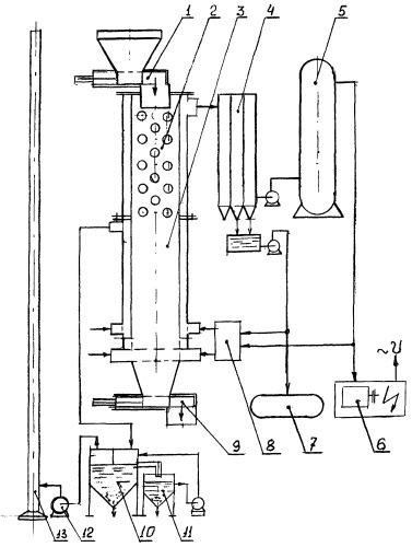 Пиролизный комплекс для утилизации углеродосодержащих отходов