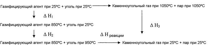 Способ получения каменноугольного газа