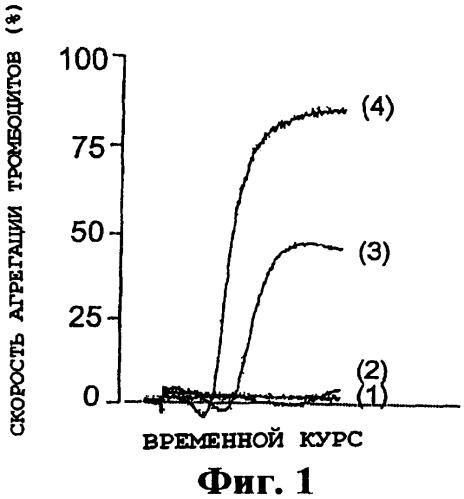 Полипептид, обладающий ингибиторной активностью в отношении агрегации тромбоцитов и/или ингибиторной активностью в отношении адгезии тромбоцитов, полинуклеотид, кодирующий его, композиция и набор, содержащие данный полипептид