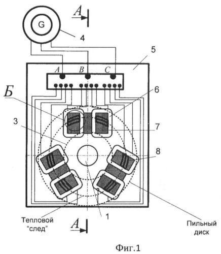 Устройство для создания термопластических напряжений в пильном диске круглой пилы