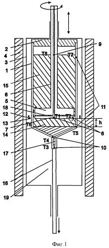 Способ выращивания методом отф cd1-xznxte, где 0 x 1, диаметром до 150 мм