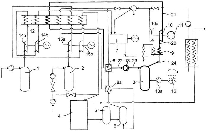 Метод и устройство для эффективной и низкотоксичной эксплуатации электростанций, а также для аккумулирования и преобразования энергии