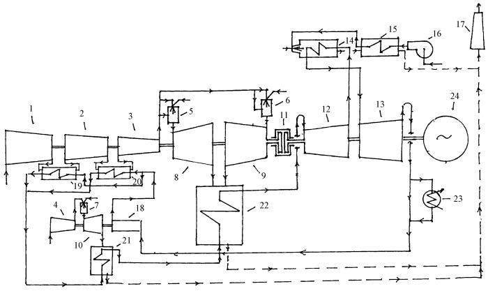 Газотурбогидравлическая установка замкнутого цикла