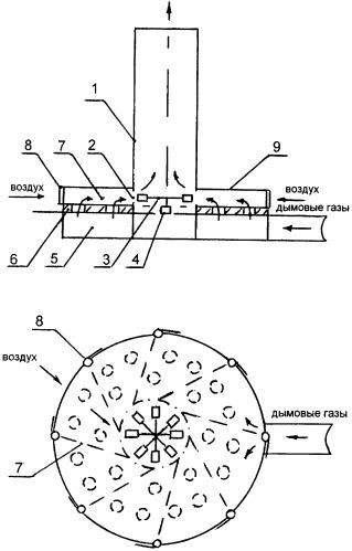 Аэродинамическая установка