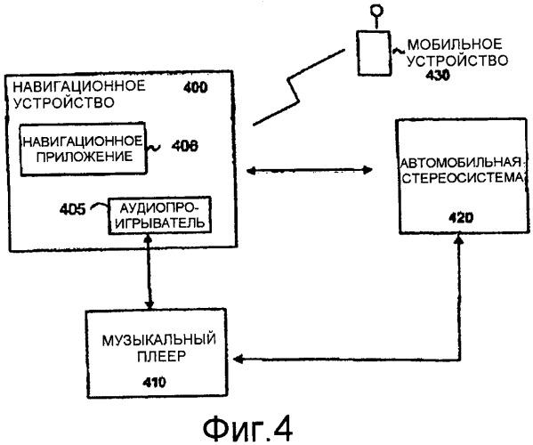 Навигационное устройство и способ для осуществления аудиовозможностей в навигационном устройстве