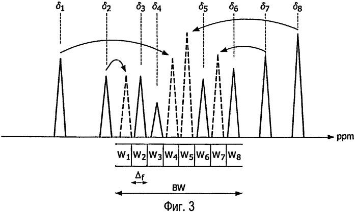 Устройство и способ магнитного резонанса
