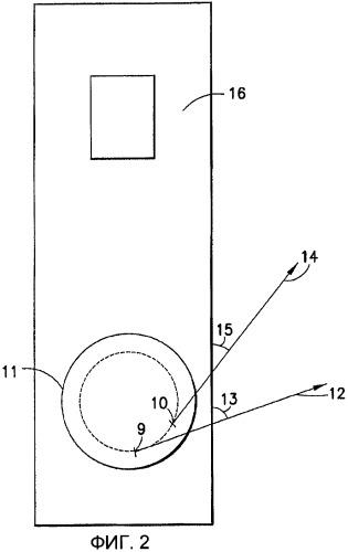 Информация о радиальной плотности с бетатронного зонда плотности