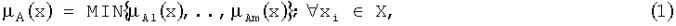 Оптический конъюнктор непрерывных (нечетких) множеств