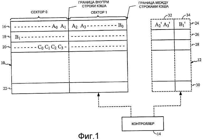Способ и устройство для кэширования команд переменной длины