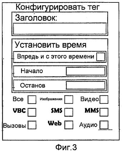 Способ запоминания данных и осуществления доступа к ним