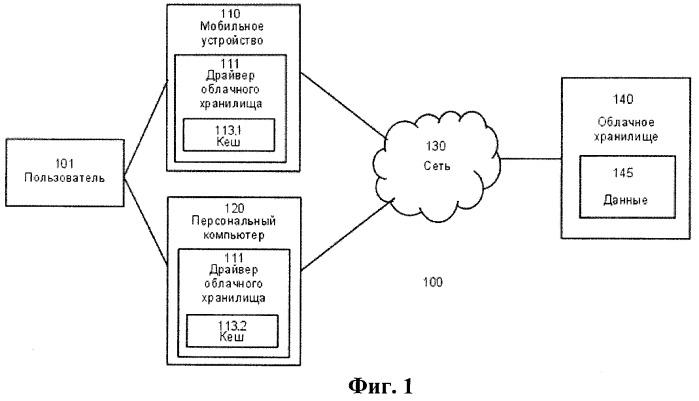 Система и способ записи данных в облачное хранилище
