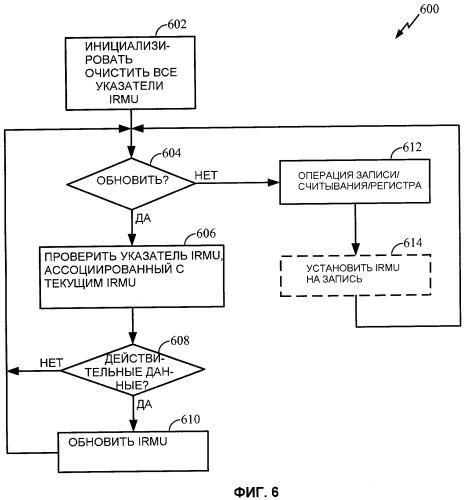 Система и способ снижения энергопотребления динамического озу посредством использования указателей действительных данных