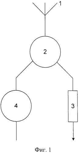 Способ компенсации структурной составляющей поля, рассеиваемого активной фазированной антенной решеткой