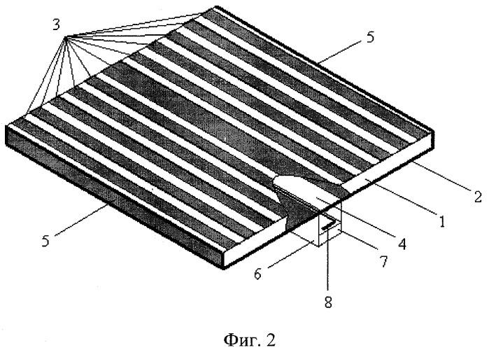 Плоская антенна