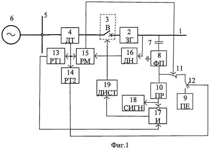 Способ построения и настройки релейной защиты с высокочастотным обменным блокирующим сигналом по проводам линии