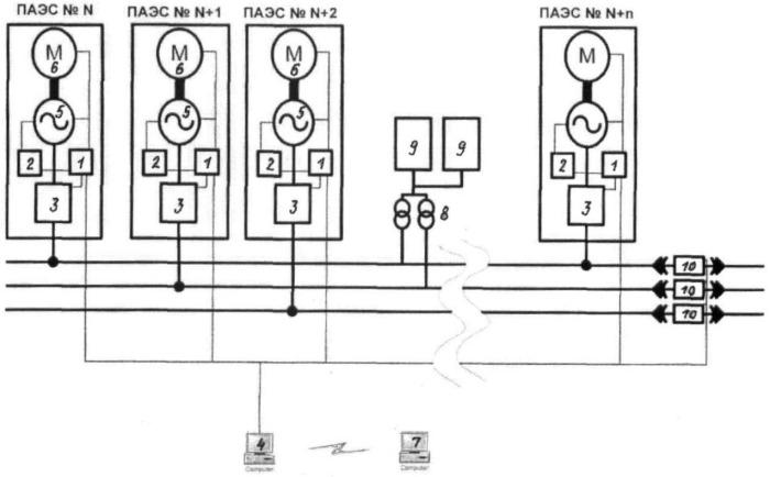 Система управления выработкой электрической энергии