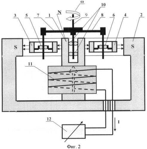 Способ проверки эквивалентности взаимодействия с внешним магнитным полем помещенных в него проводника с током и ферромагнитного тороида