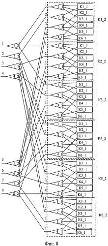 Способ построения неблокируемого самомаршрутизируемого расширенного коммутатора