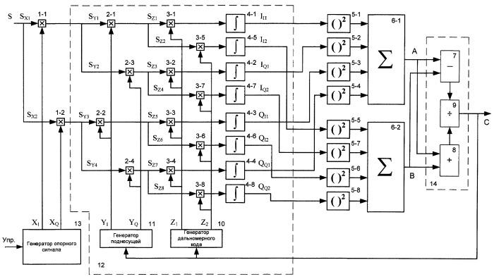 Устройство для обработки навигационных сигналов глонасс, gps и галилео