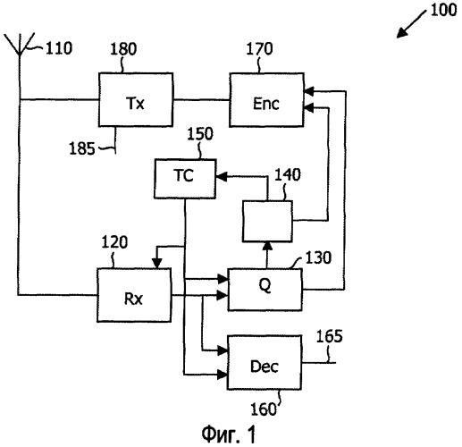 Радиостанция и способ работы радиостанции