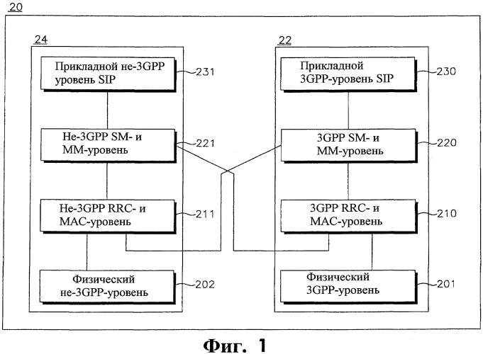 Оптимизированные процедуры управления мобильностью с использованием процедур туннелирования при предварительной регистрации